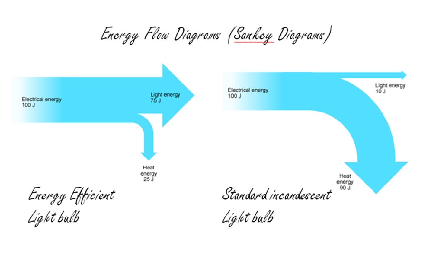 Energy diagrams physicsinfo pooptronica Gallery